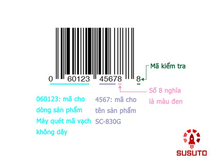 cách tạo mã vạch Shangchen