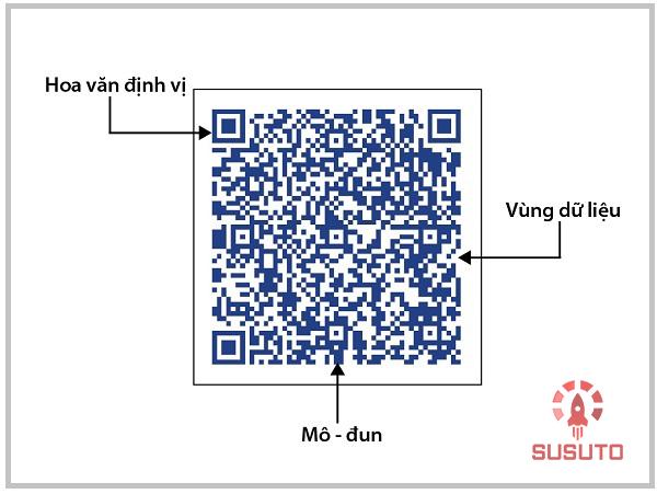 mã vạch 2D