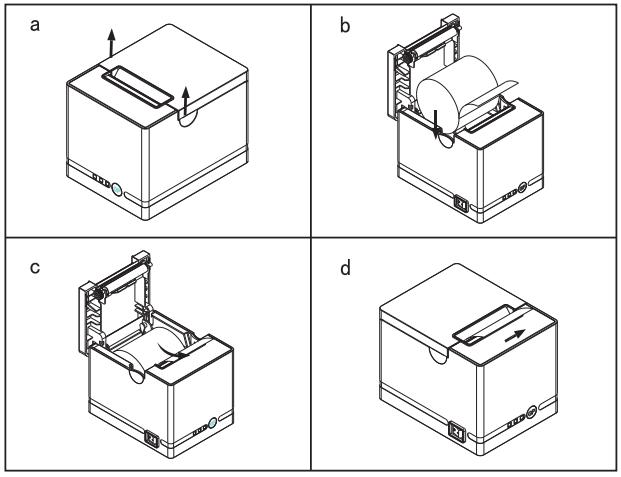 Lắp đặt cuộn giấy
